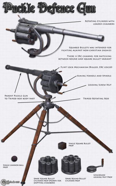 puckle defence gun