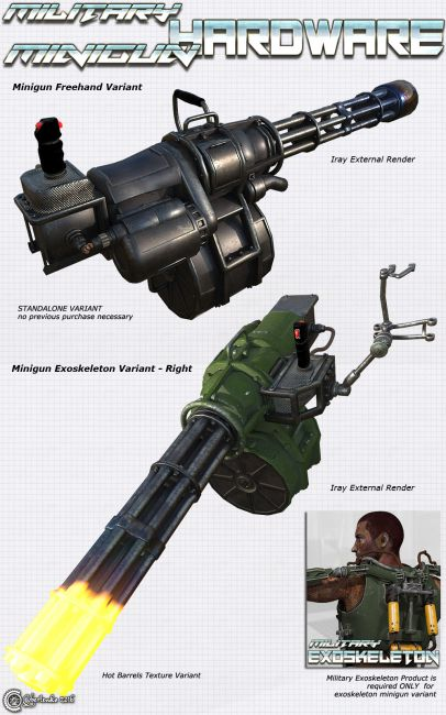 Military Hardware - The Minigun