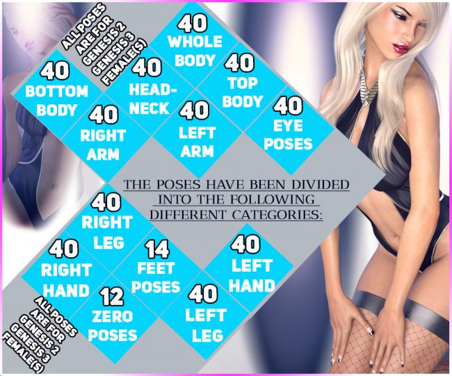 Z Wicked! - Pose Separates Collection - G2F-V6/G3F-V7