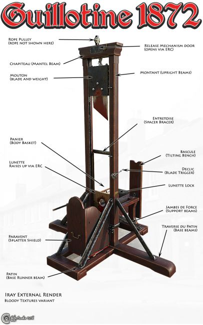 Guillotine 1872 Props For Poser And Daz Studio