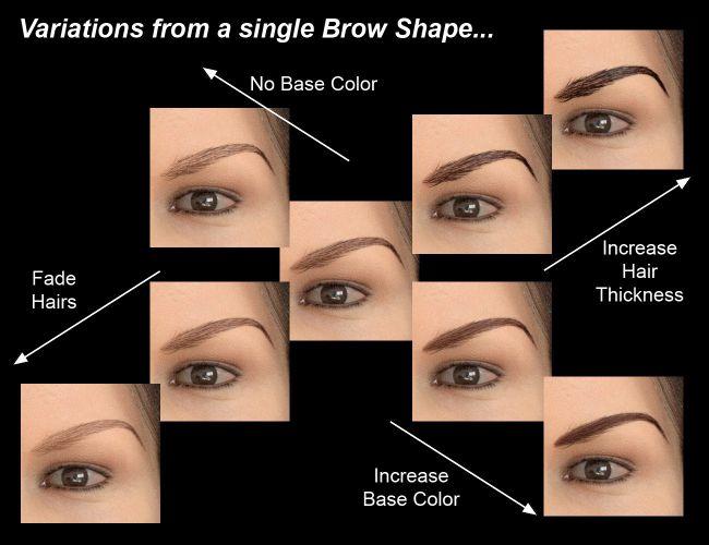 Ultimate Eyebrows For Genesis 8 Female